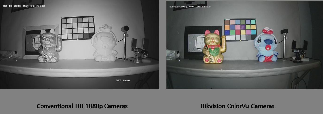 Hikvision ColorVu Cameras